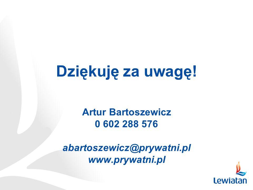 Dziękuję za uwagę! Artur Bartoszewicz 0 602 288 576 abartoszewicz@prywatni.pl www.prywatni.pl
