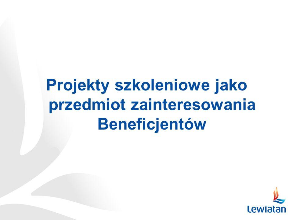 Projekty szkoleniowe jako przedmiot zainteresowania Beneficjentów