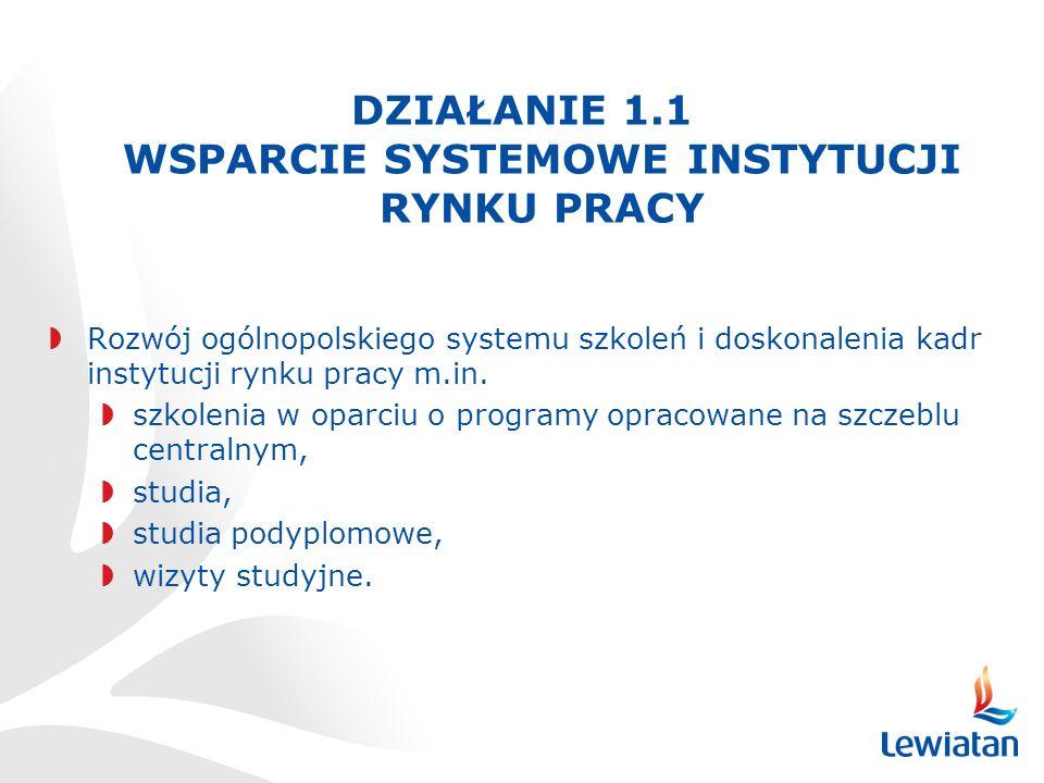 DZIAŁANIE 1.1 WSPARCIE SYSTEMOWE INSTYTUCJI RYNKU PRACY Rozwój ogólnopolskiego systemu szkoleń i doskonalenia kadr instytucji rynku pracy m.in.