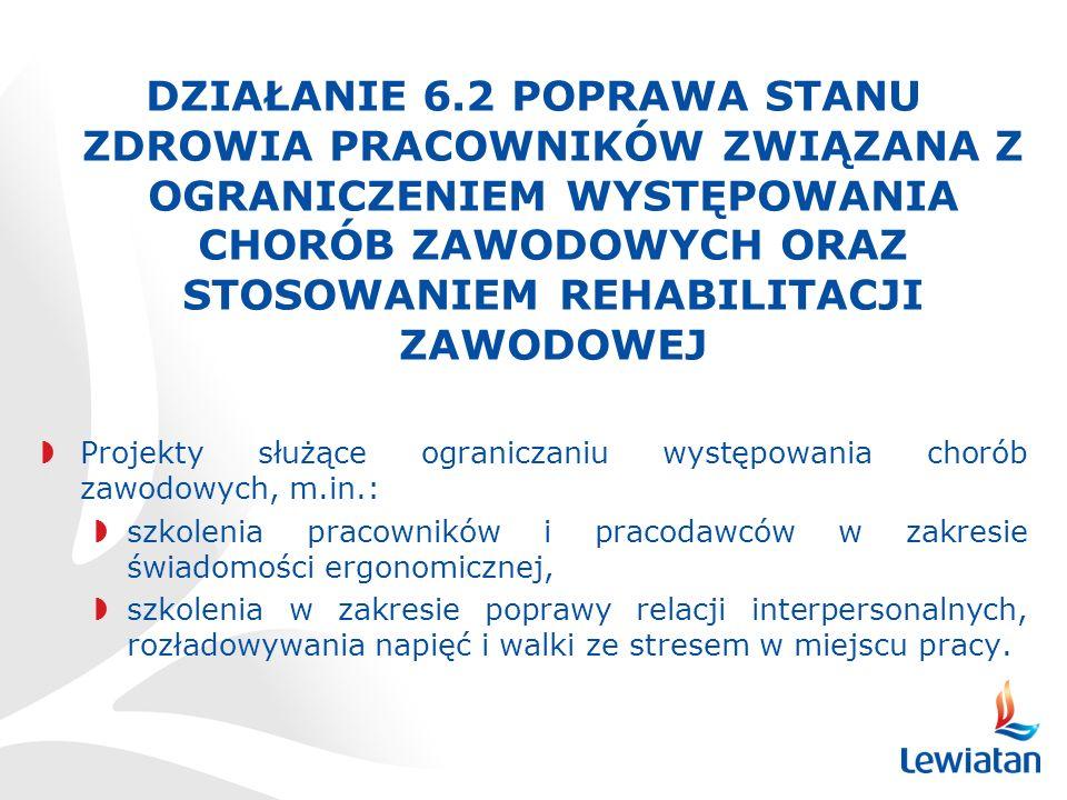 DZIAŁANIE 6.2 POPRAWA STANU ZDROWIA PRACOWNIKÓW ZWIĄZANA Z OGRANICZENIEM WYSTĘPOWANIA CHORÓB ZAWODOWYCH ORAZ STOSOWANIEM REHABILITACJI ZAWODOWEJ Projekty służące ograniczaniu występowania chorób zawodowych, m.in.: szkolenia pracowników i pracodawców w zakresie świadomości ergonomicznej, szkolenia w zakresie poprawy relacji interpersonalnych, rozładowywania napięć i walki ze stresem w miejscu pracy.