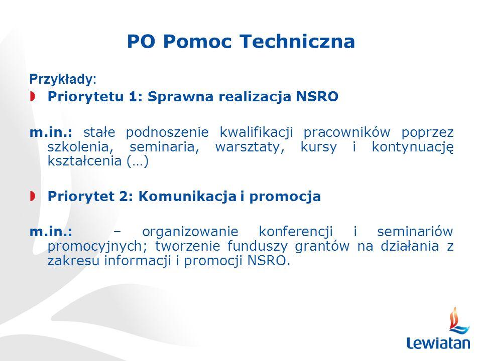 PO Pomoc Techniczna Przykłady: Priorytetu 1: Sprawna realizacja NSRO m.in.: stałe podnoszenie kwalifikacji pracowników poprzez szkolenia, seminaria, warsztaty, kursy i kontynuację kształcenia (…) Priorytet 2: Komunikacja i promocja m.in.: – organizowanie konferencji i seminariów promocyjnych; tworzenie funduszy grantów na działania z zakresu informacji i promocji NSRO.