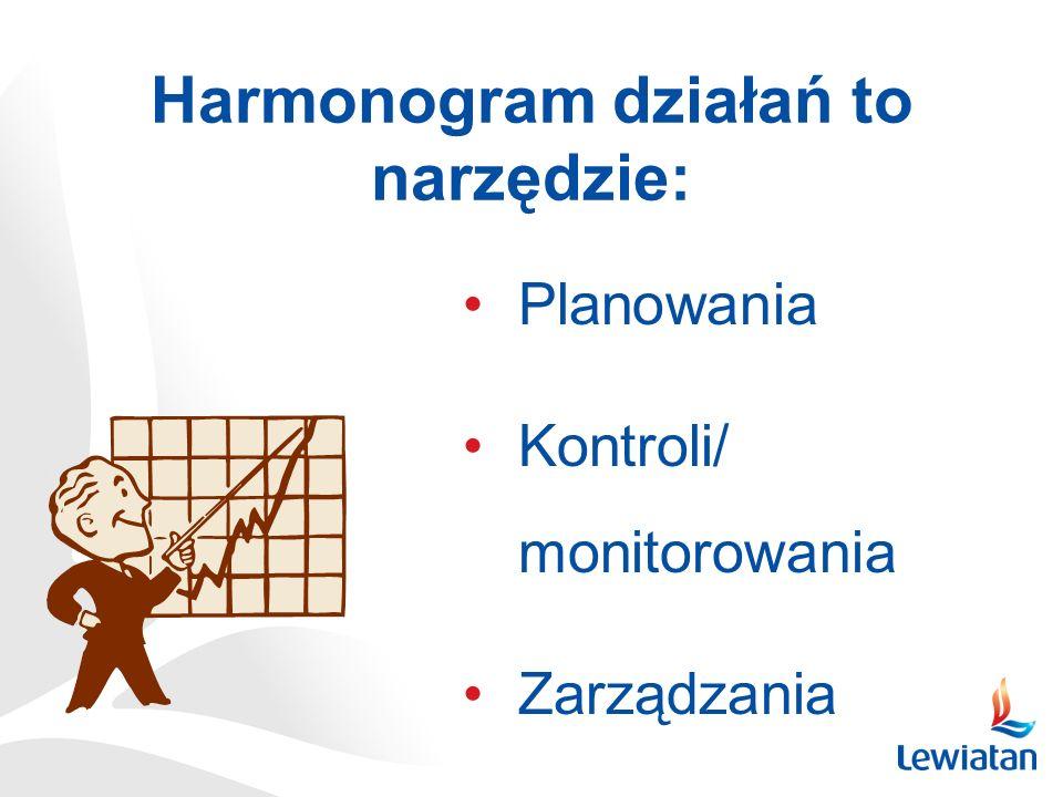 Harmonogram działań to narzędzie: Planowania Kontroli/ monitorowania Zarządzania