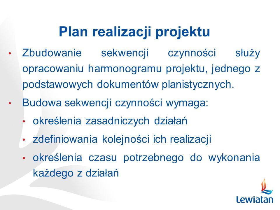 Plan realizacji projektu Zbudowanie sekwencji czynności służy opracowaniu harmonogramu projektu, jednego z podstawowych dokumentów planistycznych.