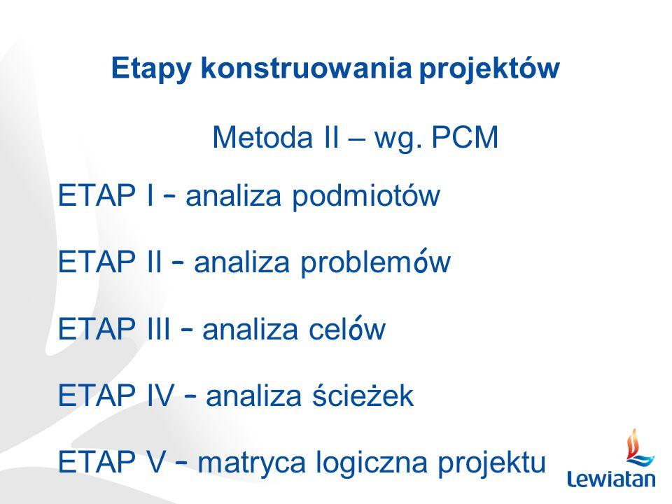 Metoda II – wg.