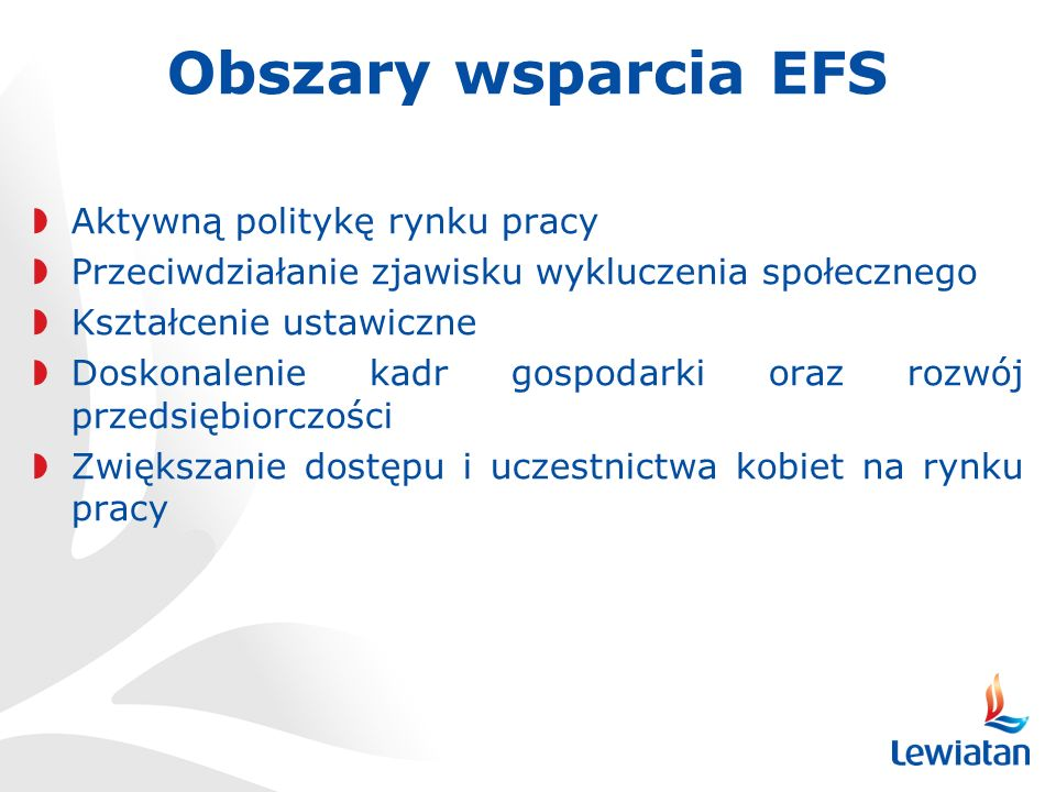 Obszary wsparcia EFS Aktywną politykę rynku pracy Przeciwdziałanie zjawisku wykluczenia społecznego Kształcenie ustawiczne Doskonalenie kadr gospodarki oraz rozwój przedsiębiorczości Zwiększanie dostępu i uczestnictwa kobiet na rynku pracy