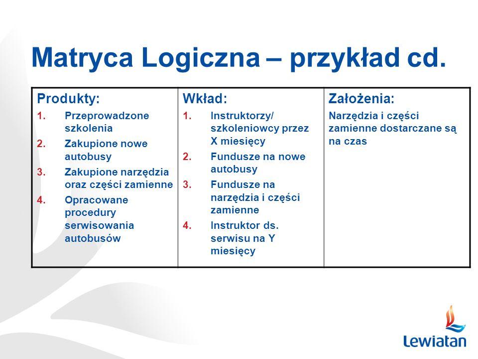 Matryca Logiczna – przykład cd.