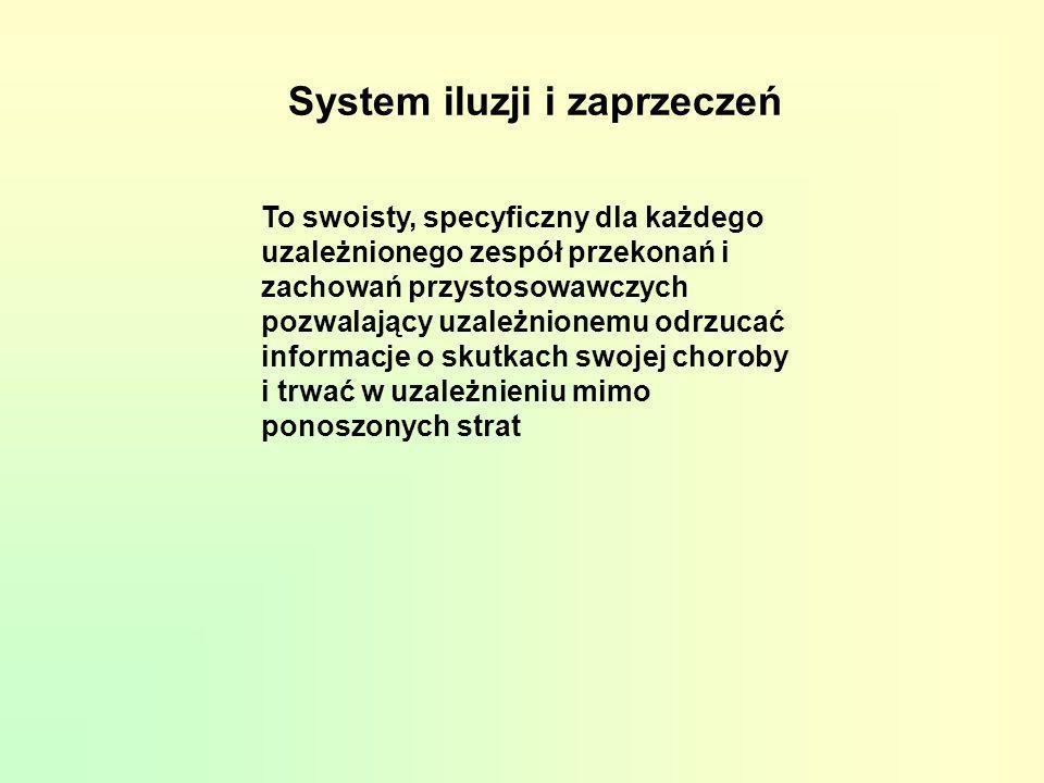 RODZINA RODZINA ZDROWA RODZINA ALKOHOLOWA (DYSFUNKCYJNA) jest systemem, który ma określoną strukturę, w którym panują reguły i który dąży do homeostazy.
