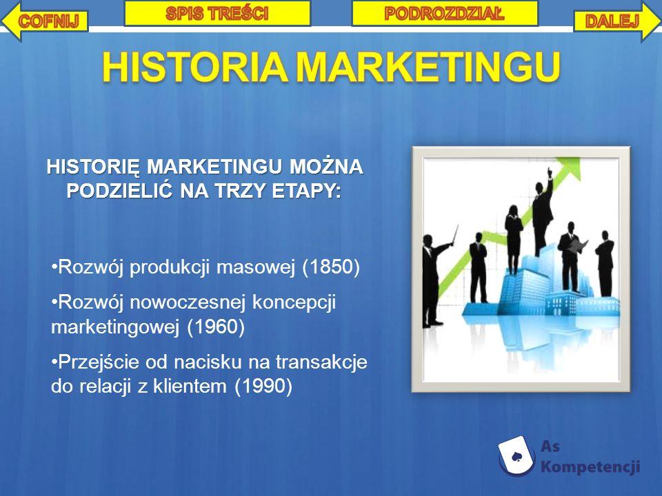 HISTORIĘ MARKETINGU MOŻNA PODZIELIĆ NA TRZY ETAPY: Rozwój produkcji masowej (1850) Rozwój nowoczesnej koncepcji marketingowej (1960) Przejście od naci