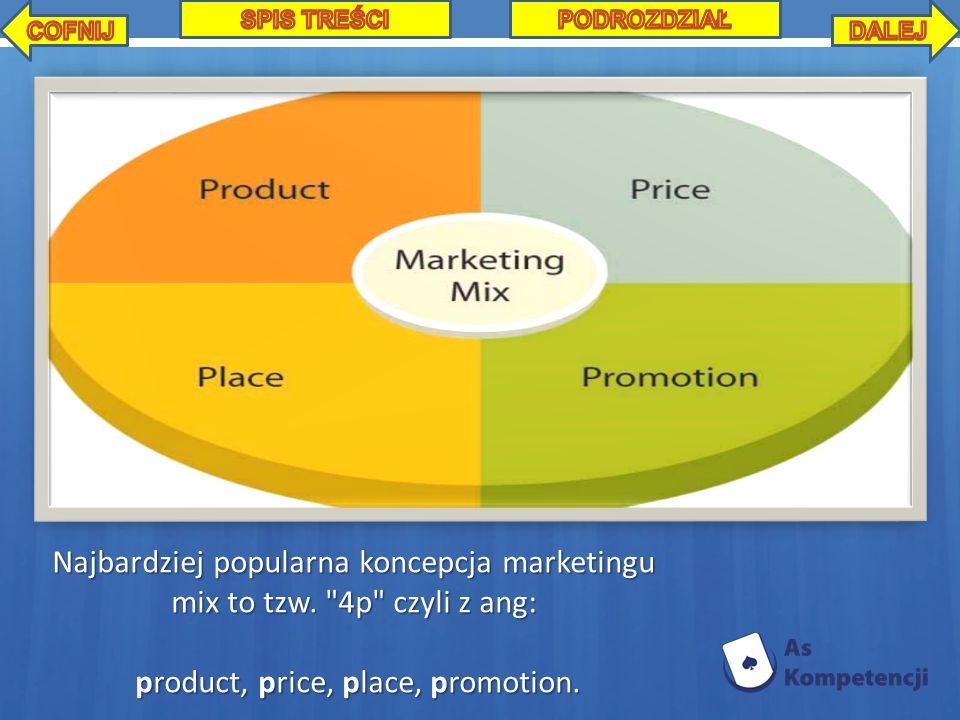 Najbardziej popularna koncepcja marketingu mix to tzw.