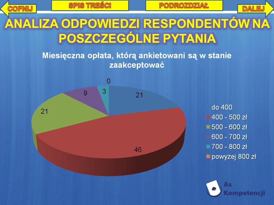 Analiza odpowiedzi ankietowanych pozwoliła nam stwierdzić, że powstanie tego typu placówki odniosłoby sukces na terenie wsi Psarskie.