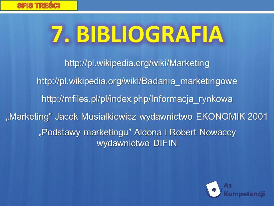 http://pl.wikipedia.org/wiki/Marketinghttp://pl.wikipedia.org/wiki/Badania_marketingowehttp://mfiles.pl/pl/index.php/Informacja_rynkowa Marketing Jacek Musiałkiewicz wydawnictwo EKONOMIK 2001 Podstawy marketingu Aldona i Robert Nowaccy wydawnictwo DIFIN