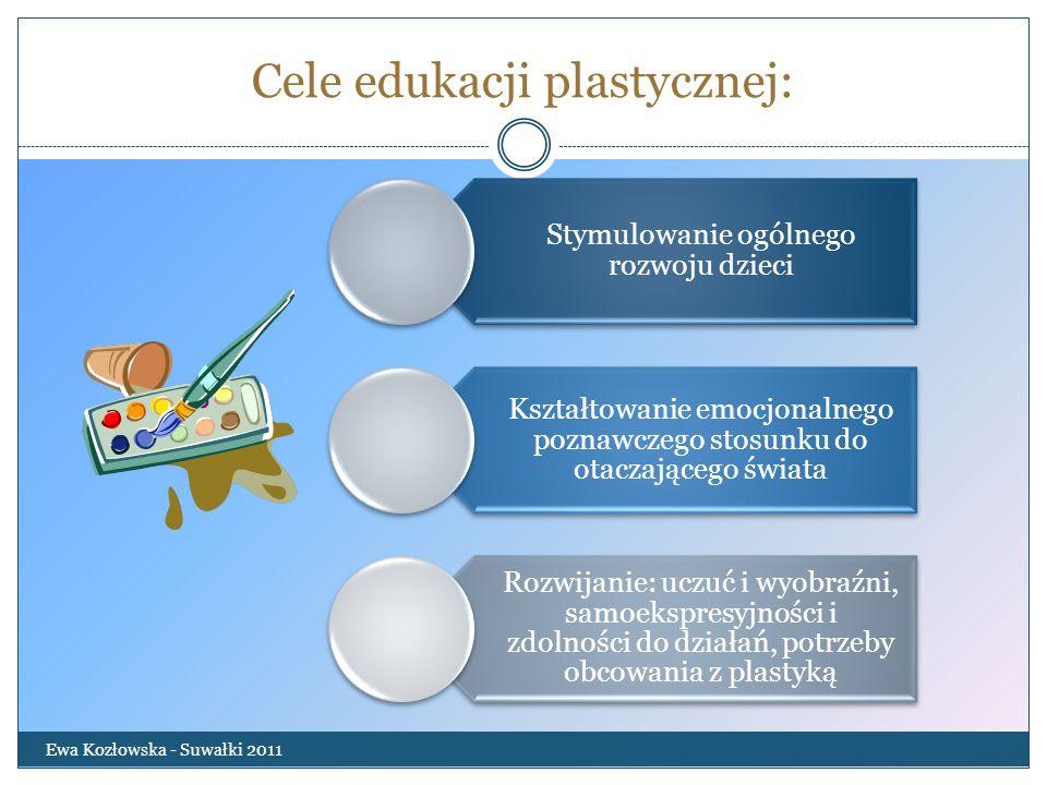 Cechy zdolności dzieci plastycznie utalentowanych: Ewa Kozłowska - Suwałki 2011 Umiejętność widzenia przestrzennego Umiejętność spostrzegania istotnych elementów i zjawisk natury Samodzielność w odtwarzaniu i tworzeniu Samodzielne i intuicyjne zdobywanie umiejętności plastycznych Umiejętność spostrzegania wybitnych dzieł malarskich i badanie sposobów tworzenia dzieł Żywe i głębokie zainteresowanie plastyką