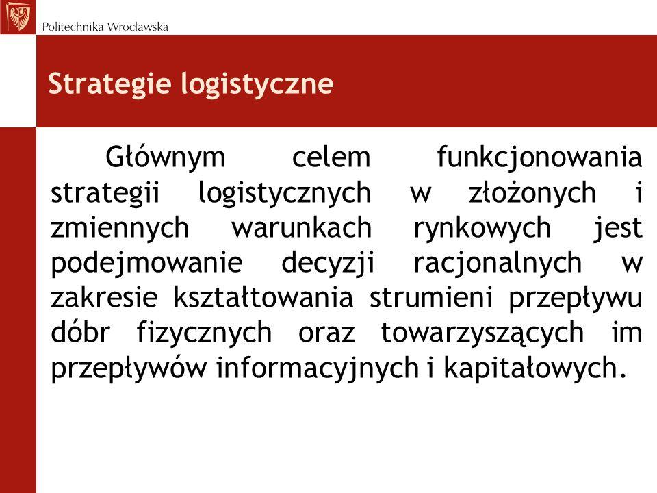 Strategie logistyczne Głównym celem funkcjonowania strategii logistycznych w złożonych i zmiennych warunkach rynkowych jest podejmowanie decyzji racjo