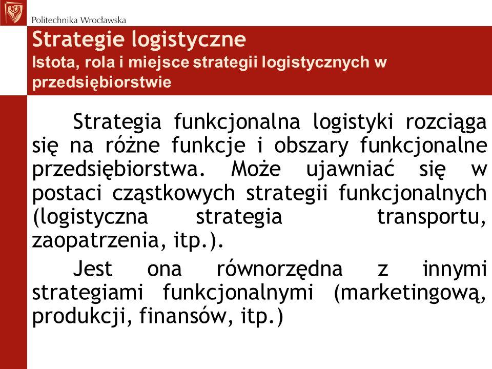 Strategie logistyczne Istota, rola i miejsce strategii logistycznych w przedsiębiorstwie Strategia funkcjonalna logistyki rozciąga się na różne funkcj