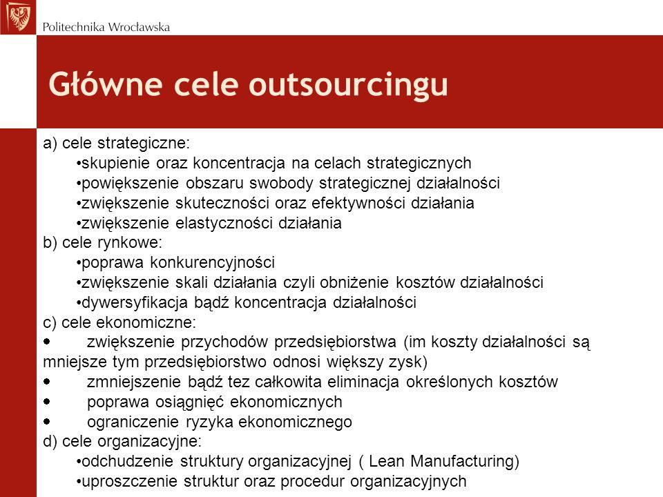 Główne cele outsourcingu a) cele strategiczne: skupienie oraz koncentracja na celach strategicznych powiększenie obszaru swobody strategicznej działal