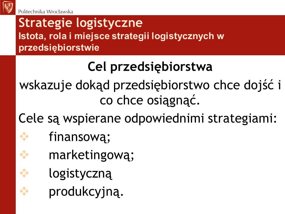 Strategie logistyczne Istota, rola i miejsce strategii logistycznych w przedsiębiorstwie MISJA CEL PRZEDSIĘBIORSTWA Cele marketingowe Cele finansowe Cele logistyczne Cele produkcyjne STRATEGIA PRODUKCYJNA Identyfikacja technologii produkcji Ocena technologii produkcji STRATEGIA FINANSOWA Identyfikacja portfela zleceń i inwestycji Ocena portfela zleceń i inwestycji STRATEGIA MARKETINGOWA Identyfikacja programów marketingowych Ocena programów marketingowych STRATEGIA LOGISTYCZNA Identyfikacja systemów logistycznych Ocena systemów logistycznych STRATEGIA PRZEDSIĘ- BIORSTWA