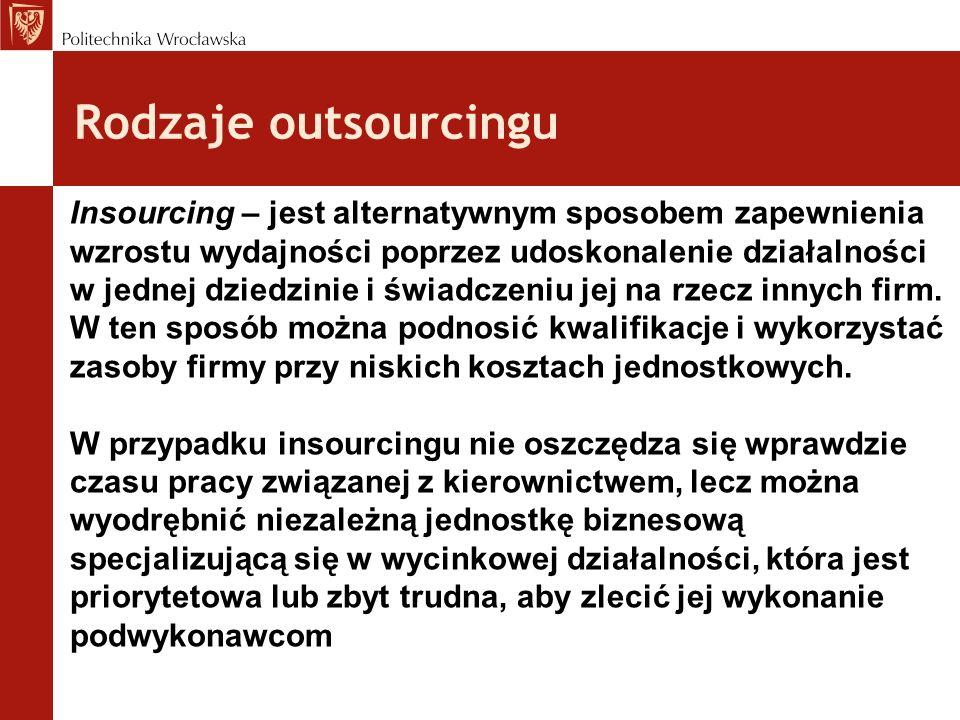 Rodzaje outsourcingu Insourcing – jest alternatywnym sposobem zapewnienia wzrostu wydajności poprzez udoskonalenie działalności w jednej dziedzinie i