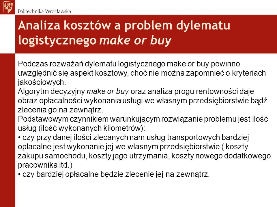 Analiza kosztów a problem dylematu logistycznego make or buy Podczas rozważań dylematu logistycznego make or buy powinno uwzględnić się aspekt kosztow