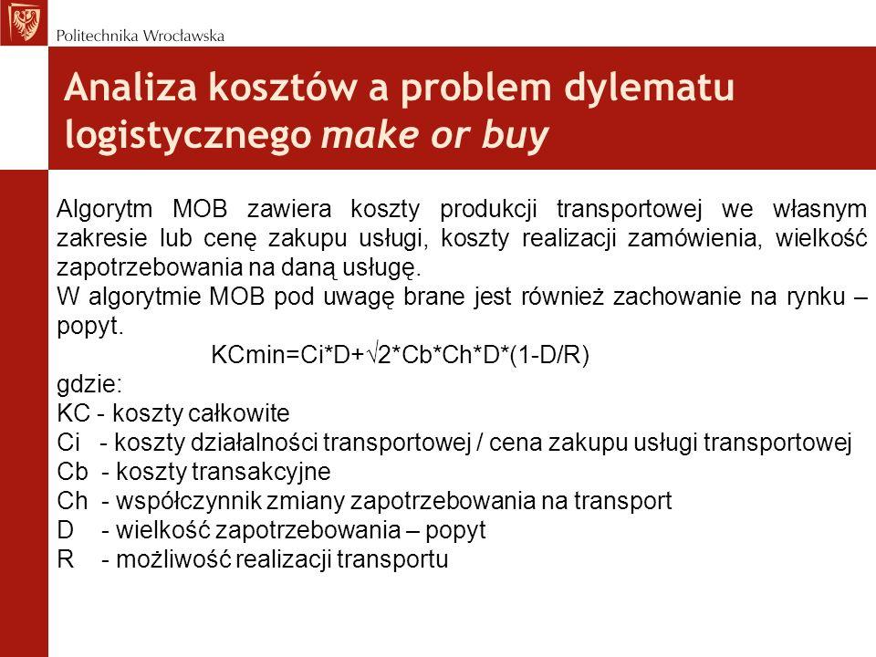Analiza kosztów a problem dylematu logistycznego make or buy Algorytm MOB zawiera koszty produkcji transportowej we własnym zakresie lub cenę zakupu u