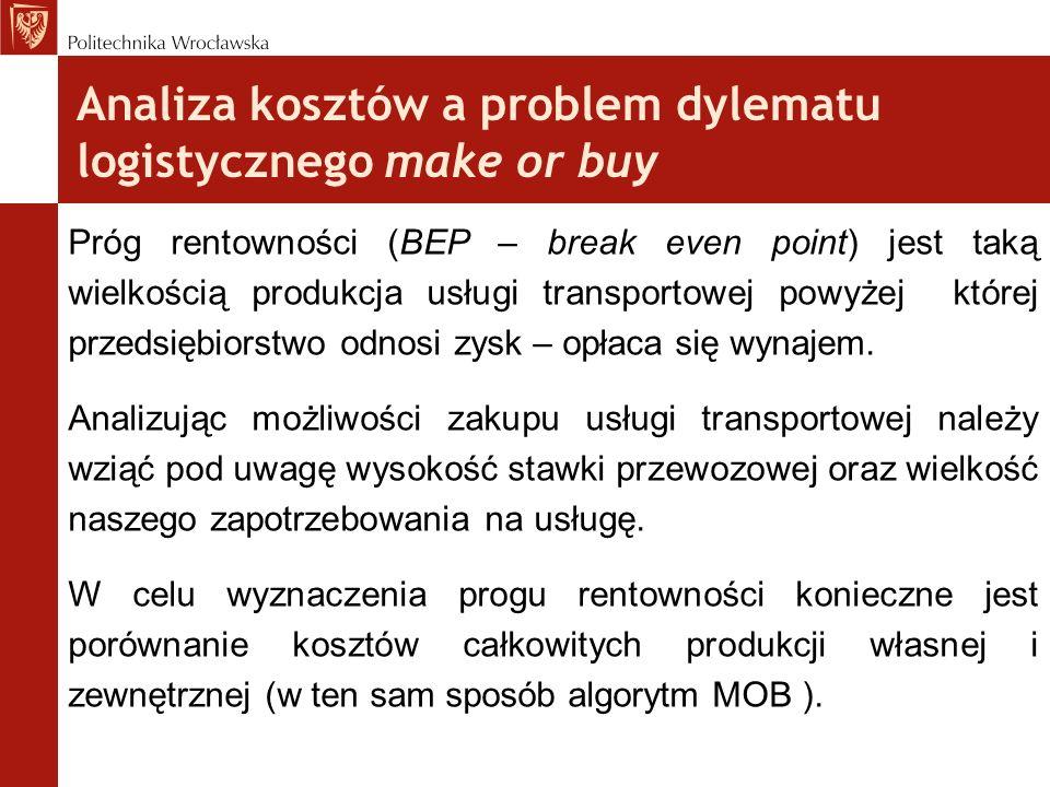 Analiza kosztów a problem dylematu logistycznego make or buy Próg rentowności (BEP – break even point) jest taką wielkością produkcja usługi transport