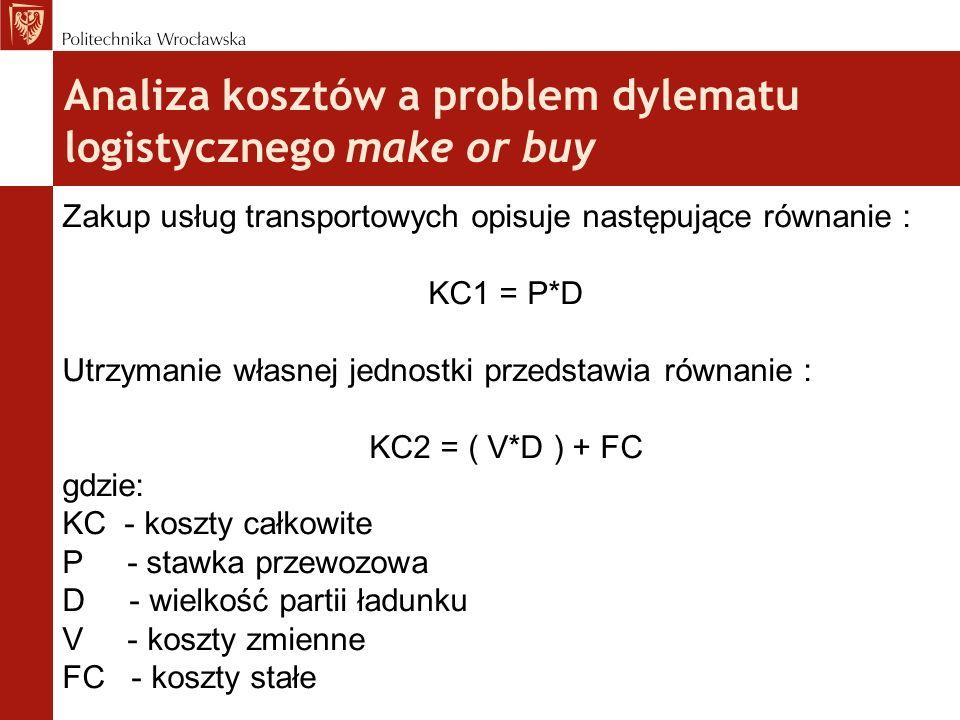 Analiza kosztów a problem dylematu logistycznego make or buy Zakup usług transportowych opisuje następujące równanie : KC1 = P*D Utrzymanie własnej je