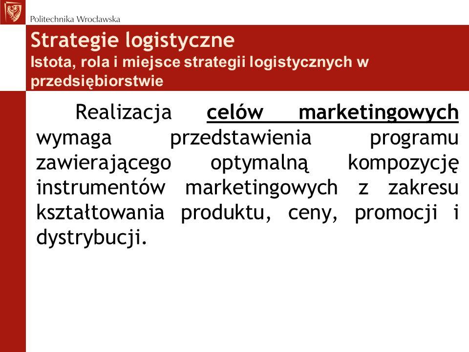 Strategie logistyczne Istota, rola i miejsce strategii logistycznych w przedsiębiorstwie celów marketingowych Realizacja celów marketingowych wymaga p