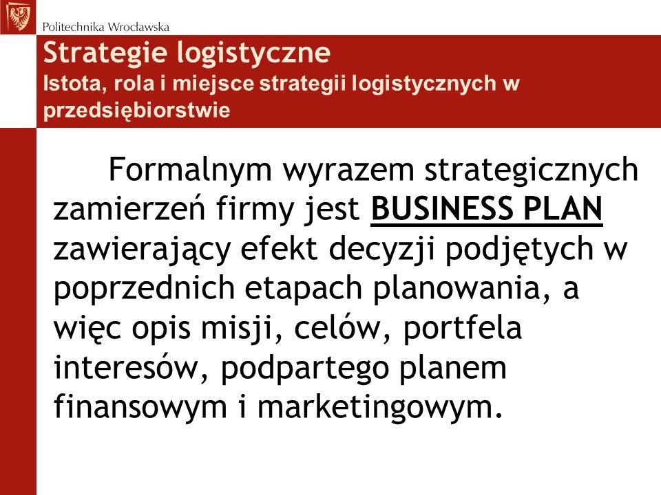 Strategie logistyczne Istota, rola i miejsce strategii logistycznych w przedsiębiorstwie BUSINESS PLAN Formalnym wyrazem strategicznych zamierzeń firm
