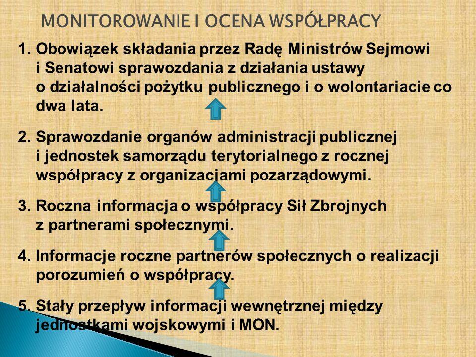 MONITOROWANIE I OCENA WSPÓŁPRACY 1.Obowiązek składania przez Radę Ministrów Sejmowi i Senatowi sprawozdania z działania ustawy o działalności pożytku
