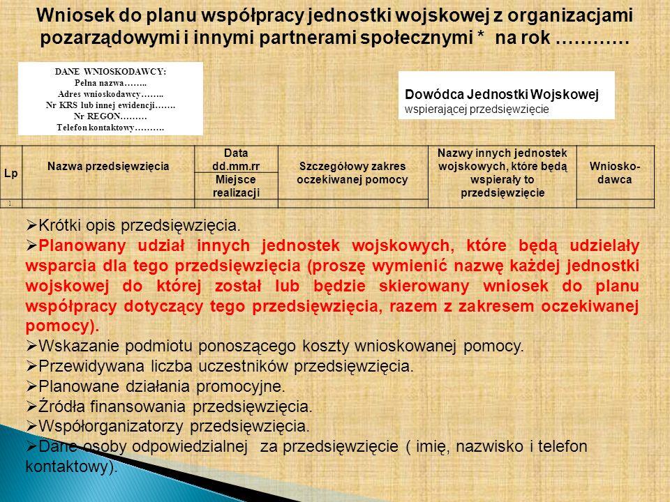 NOWELIZACJA DECYZJI NR 187/MON Planowanie sprzętu i uzbrojenia wojskowego na potrzeby współpracy § 20.