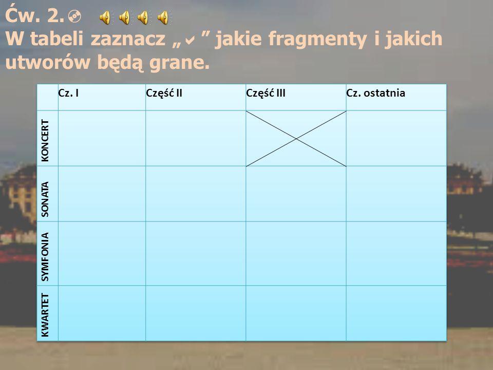 Ćw. 2. W tabeli zaznacz jakie fragmenty i jakich utworów będą grane.