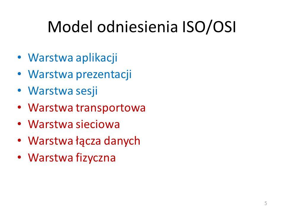 26 Mostek w modelu ISO/OSI Warstwa aplikacji Warstwa prezentacji Warstwa sesji Warstwa transportowa Warstwa sieciowa Warstwa łącza danych Warstwa fizyczna