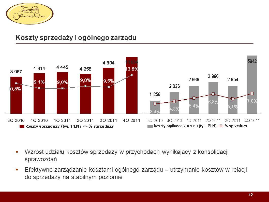 12 Koszty sprzedaży i ogólnego zarządu Wzrost udziału kosztów sprzedaży w przychodach wynikający z konsolidacji sprawozdań Efektywne zarządzanie koszt