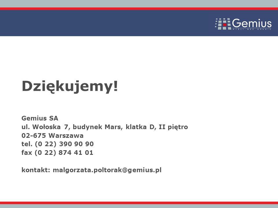 Dziękujemy.Gemius SA ul. Wołoska 7, budynek Mars, klatka D, II piętro 02-675 Warszawa tel.