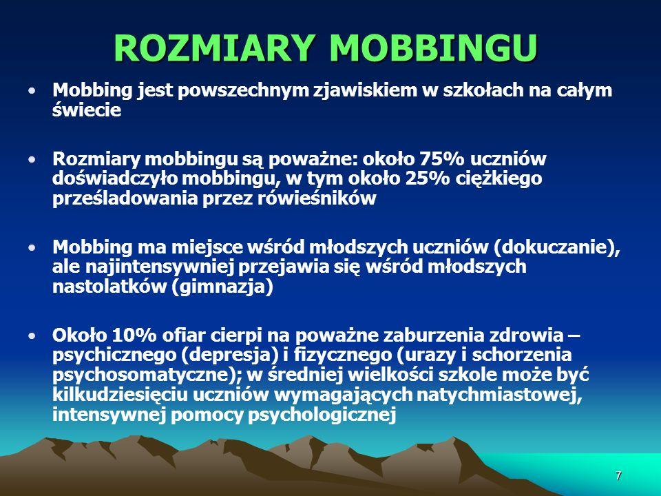 ROZMIARY MOBBINGU Mobbing jest powszechnym zjawiskiem w szkołach na całym świecie Rozmiary mobbingu są poważne: około 75% uczniów doświadczyło mobbing
