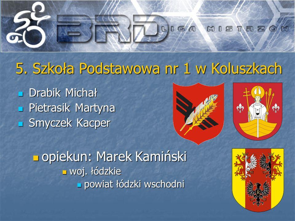 Drabik Michał Drabik Michał Pietrasik Martyna Pietrasik Martyna Smyczek Kacper Smyczek Kacper opiekun: Marek Kamiński opiekun: Marek Kamiński woj. łód
