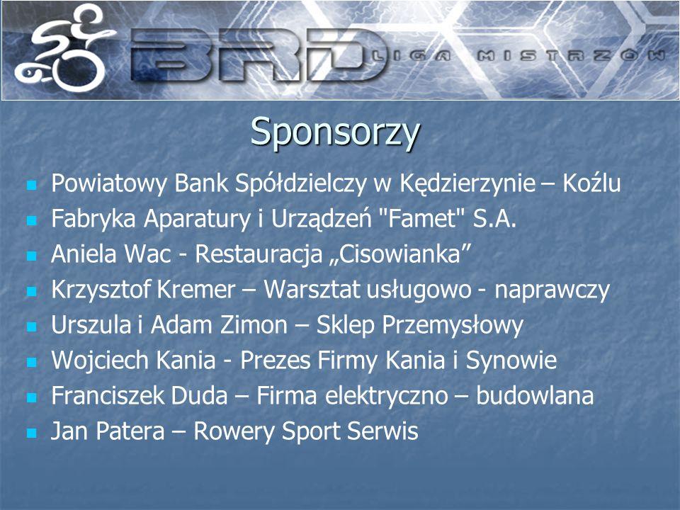 Sponsorzy Powiatowy Bank Spółdzielczy w Kędzierzynie – Koźlu Fabryka Aparatury i Urządzeń