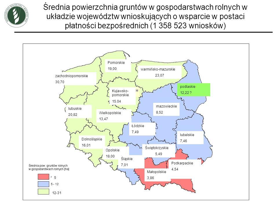 Średnia powierzchnia gruntów w gospodarstwach rolnych w układzie województw wnioskujących o wsparcie w postaci płatności bezpośrednich (1 358 523 wnio