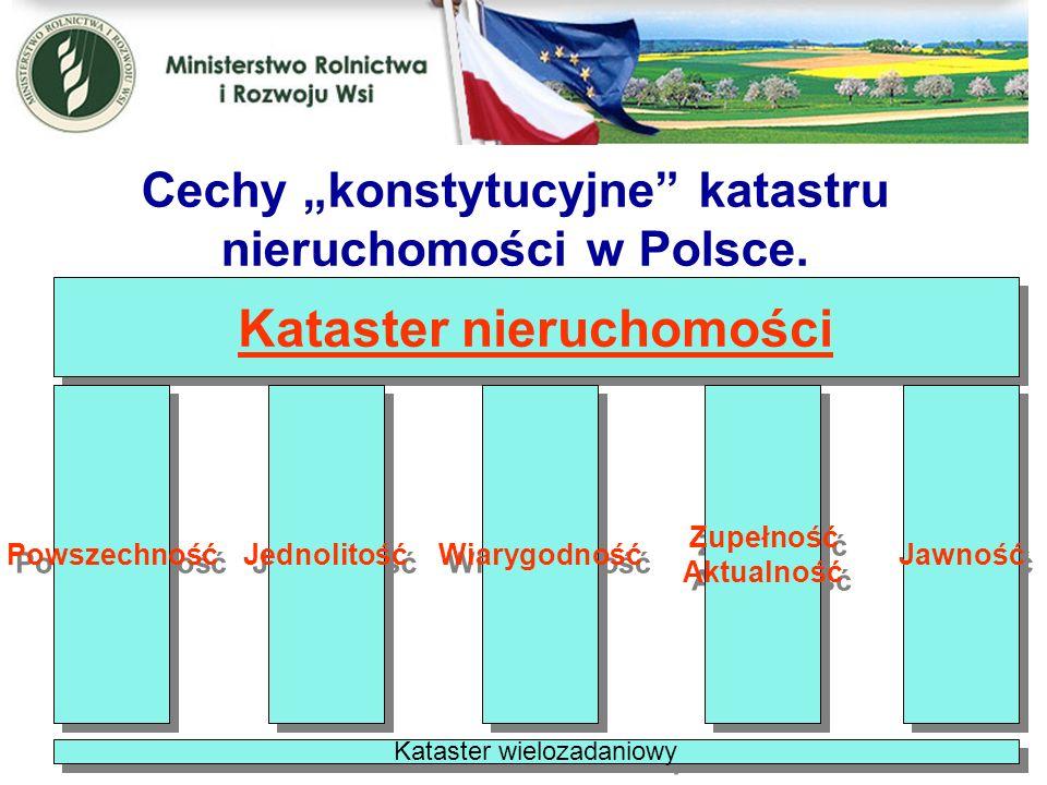 Cechy konstytucyjne katastru nieruchomości w Polsce. Kwiecień 2005 Kataster nieruchomości Powszechność Jednolitość Wiarygodność Zupełność Aktualność Z