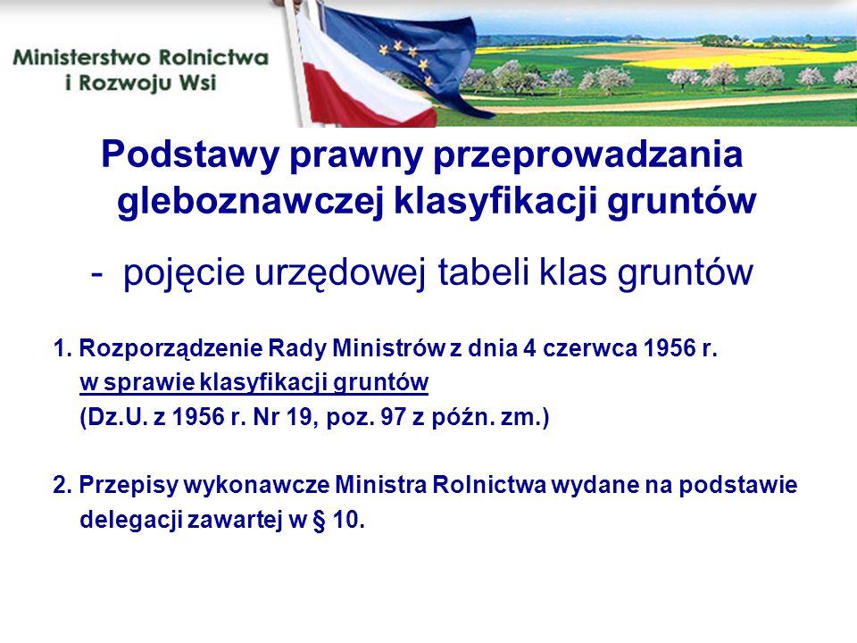 1. Rozporządzenie Rady Ministrów z dnia 4 czerwca 1956 r. w sprawie klasyfikacji gruntów (Dz.U. z 1956 r. Nr 19, poz. 97 z późn. zm.) 2. Przepisy wyko