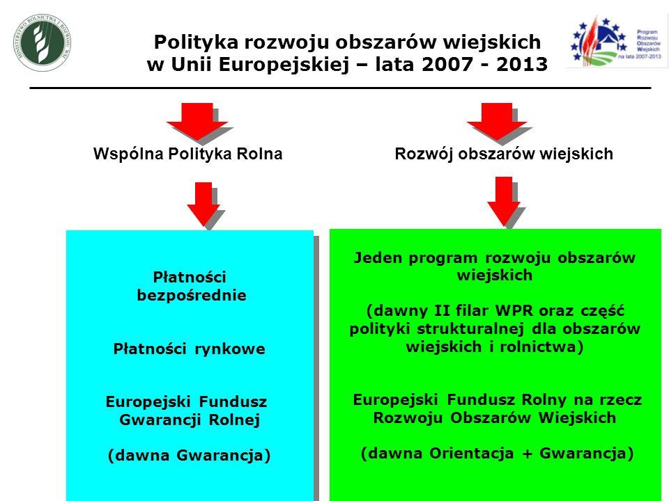 Płatności bezpośrednie Płatności rynkowe Europejski Fundusz Gwarancji Rolnej (dawna Gwarancja) Płatności bezpośrednie Płatności rynkowe Europejski Fun