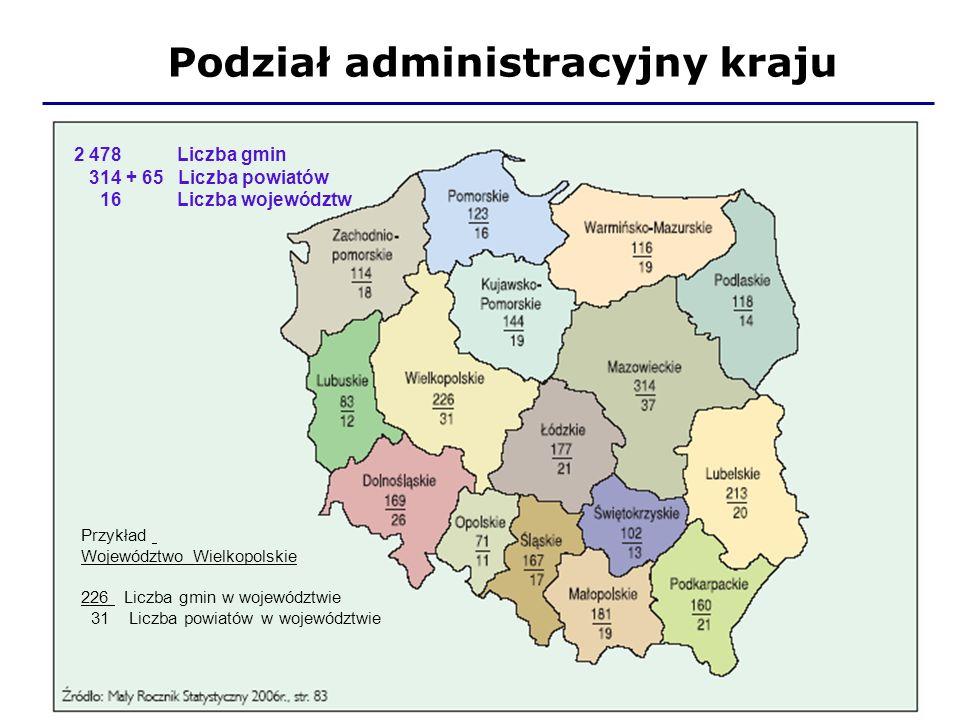 Pojęcie modernizacji gospodarstw rolnych Samo słowo modernizacja w języku polskim ma dwa znaczenia.