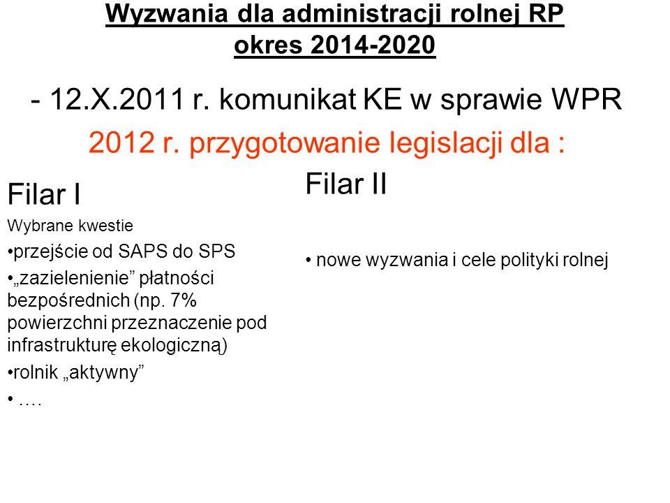 Wyzwania dla administracji rolnej RP okres 2014-2020 - 12.X.2011 r. komunikat KE w sprawie WPR 2012 r. przygotowanie legislacji dla : Filar I Wybrane
