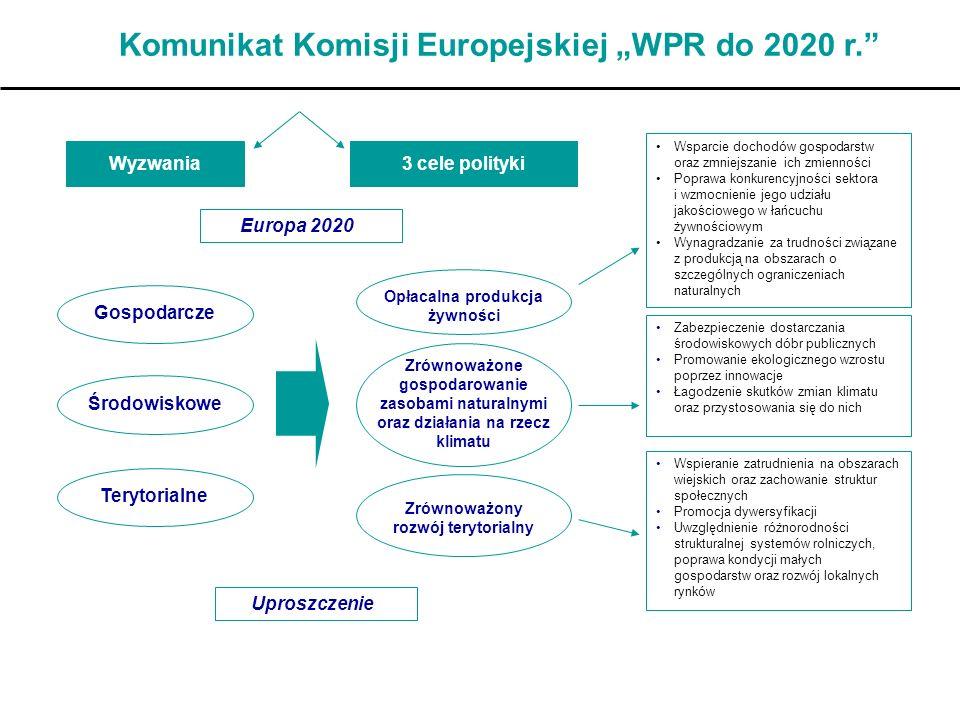 Wyzwania Środowiskowe Europa 2020 3 cele polityki Uproszczenie Gospodarcze Terytorialne Zrównoważony rozwój terytorialny Opłacalna produkcja żywności