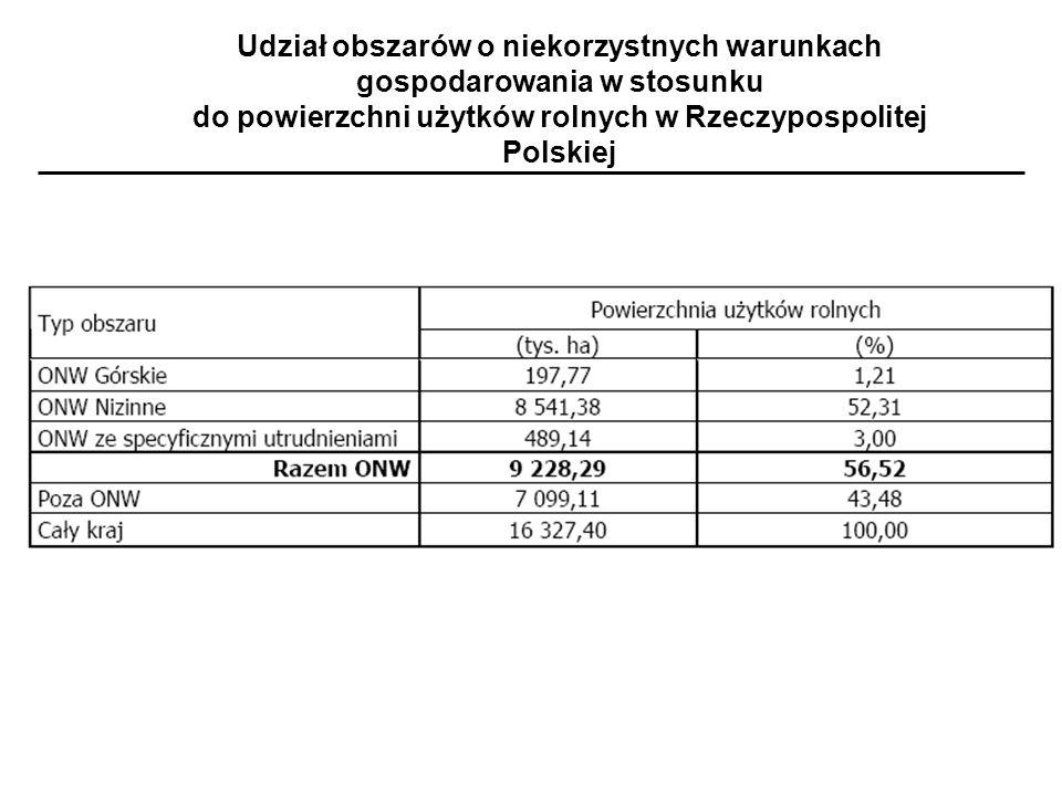 Udział obszarów o niekorzystnych warunkach gospodarowania w stosunku do powierzchni użytków rolnych w Rzeczypospolitej Polskiej