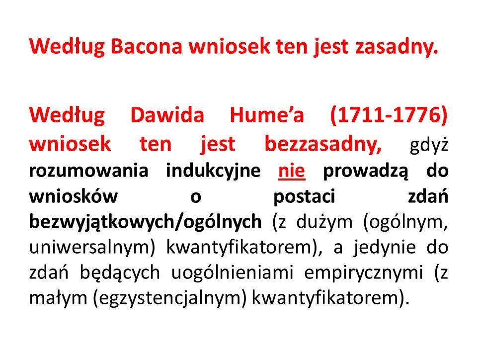 Według Bacona wniosek ten jest zasadny. Według Dawida Humea (1711-1776) wniosek ten jest bezzasadny, gdyż rozumowania indukcyjne nie prowadzą do wnios