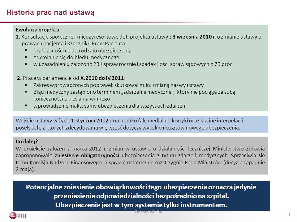 Historia prac nad ustawą Ewolucja projektu 1. Konsultacje społeczne i międzyresortowe dot. projektu ustawy z 3 września 2010 r. o zmianie ustawy o pra