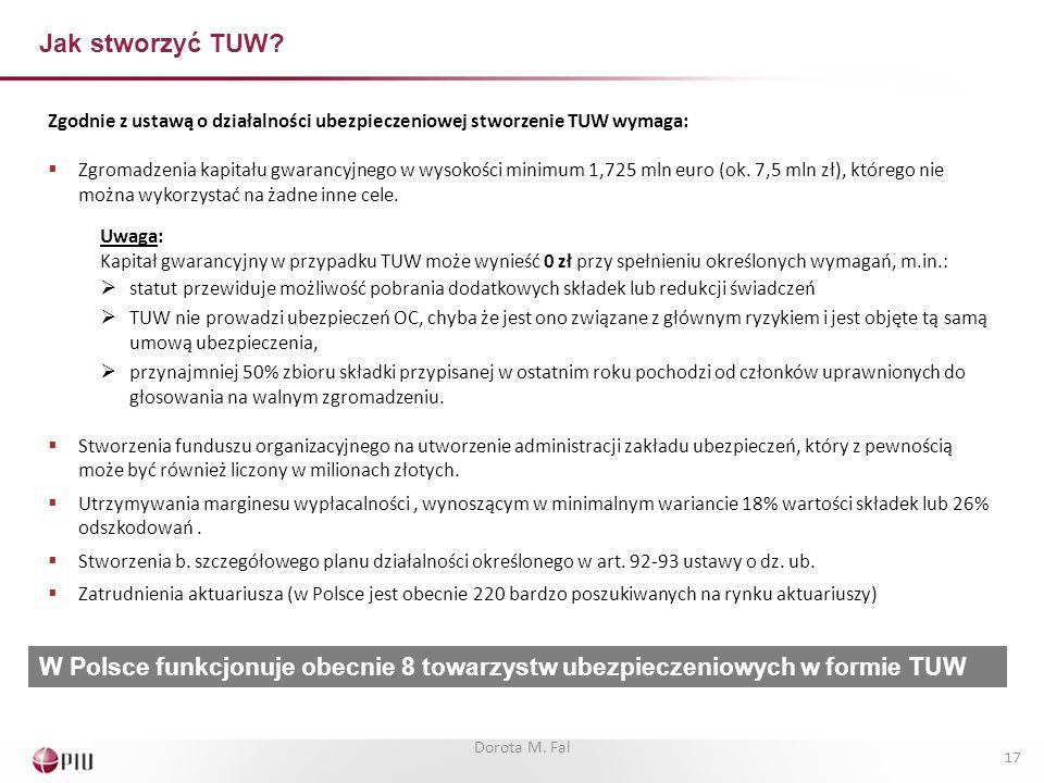 Jak stworzyć TUW? Zgodnie z ustawą o działalności ubezpieczeniowej stworzenie TUW wymaga: Zgromadzenia kapitału gwarancyjnego w wysokości minimum 1,72