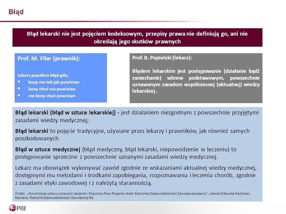 Kompensacja szkód doznanych przez pacjentów w związku z leczeniem: Model odpowiedzialności deliktowej oparty o winę (OC).