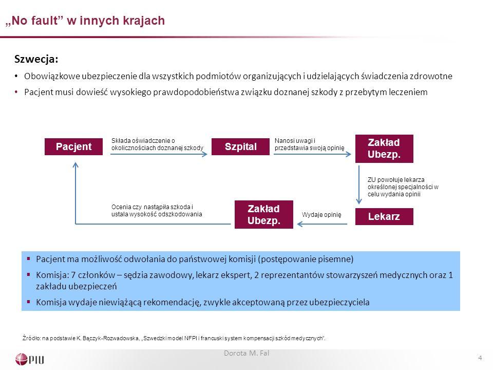 Ustawa o działalności leczniczej Art.17 ust. 1 pkt.