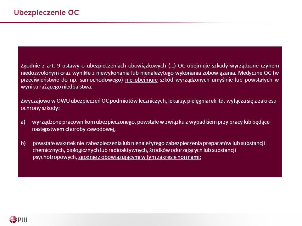 Zgodnie z art. 9 ustawy o ubezpieczeniach obowiązkowych (…) OC obejmuje szkody wyrządzone czynem niedozwolonym oraz wynikłe z niewykonania lub nienale